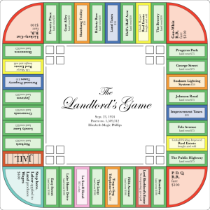 Landlords Game - Board Game